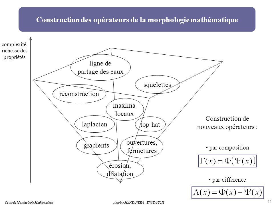 Antoine MANZANERA – ENSTA/U2IS 17 Construction des opérateurs de la morphologie mathématique érosion, dilatation gradients ouvertures, fermetures top-