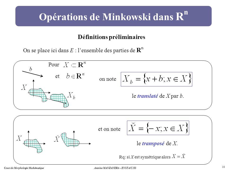 Antoine MANZANERA – ENSTA/U2IS 18 Opérations de Minkowski dans R n Définitions préliminaires On se place ici dans E : lensemble des parties de R n Pou