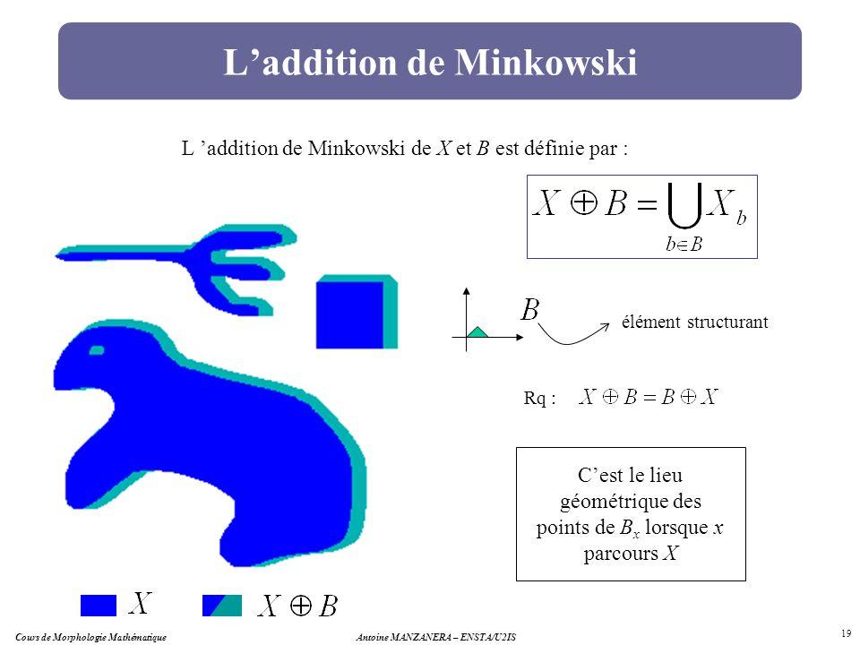 Antoine MANZANERA – ENSTA/U2IS 19 Laddition de Minkowski L addition de Minkowski de X et B est définie par : élément structurant Rq : Cest le lieu géo