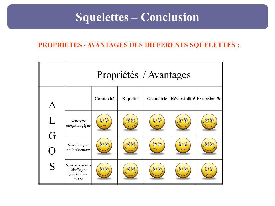 Squelettes – Conclusion PROPRIETES / AVANTAGES DES DIFFERENTS SQUELETTES : Propriétés / Avantages ALGOSALGOS ConnexitéRapiditéGéométrieRéversibilitéEx