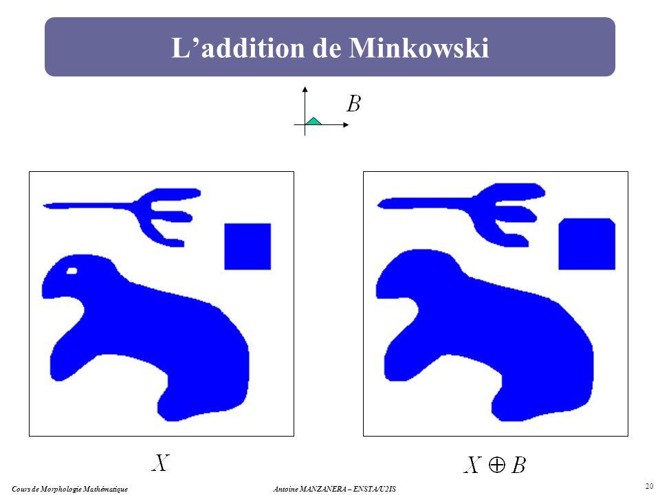 Antoine MANZANERA – ENSTA/U2IS 20 Laddition de Minkowski Cours de Morphologie Mathématique