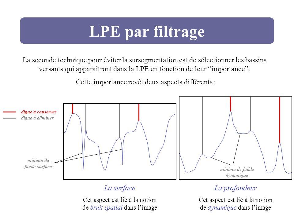La seconde technique pour éviter la sursegmentation est de sélectionner les bassins versants qui apparaîtront dans la LPE en fonction de leur importan