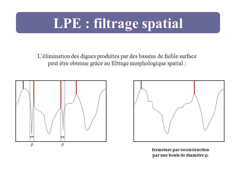 fermeture par reconstruction par une boule de diamètre. LPE : filtrage spatial Lélimination des digues produites par des bassins de faible surface peu
