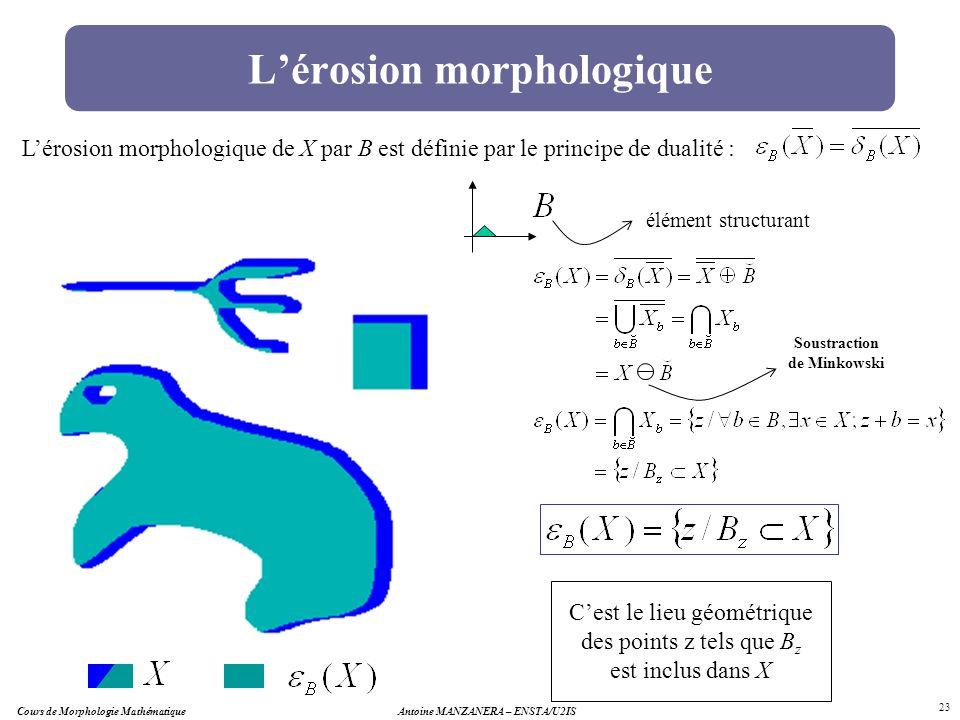 Antoine MANZANERA – ENSTA/U2IS 23 Lérosion morphologique Lérosion morphologique de X par B est définie par le principe de dualité : élément structuran