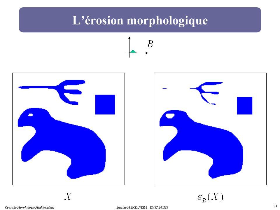 Antoine MANZANERA – ENSTA/U2IS 24 Lérosion morphologique Cours de Morphologie Mathématique
