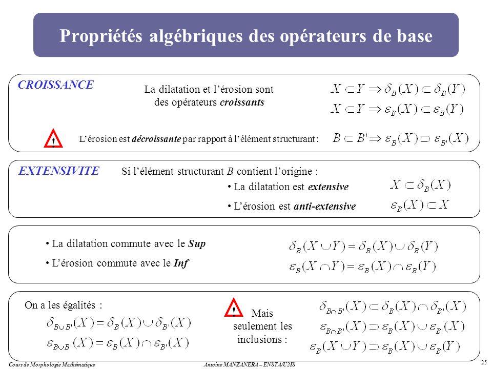 Antoine MANZANERA – ENSTA/U2IS 25 Propriétés algébriques des opérateurs de base CROISSANCE La dilatation et lérosion sont des opérateurs croissants !