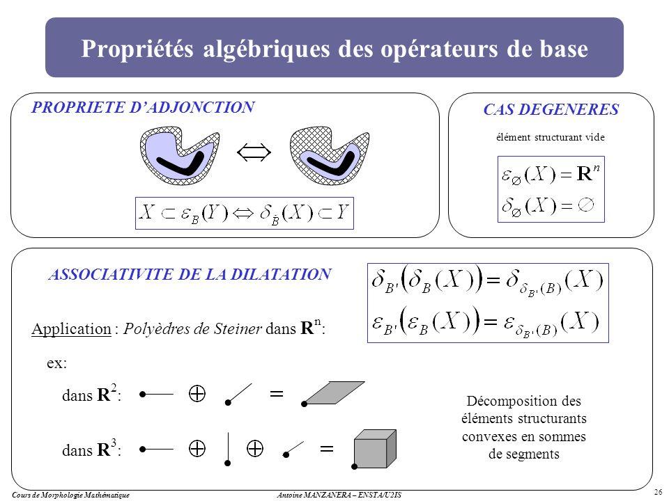 Antoine MANZANERA – ENSTA/U2IS 26 Propriétés algébriques des opérateurs de base PROPRIETE DADJONCTION ASSOCIATIVITE DE LA DILATATION Application : Pol