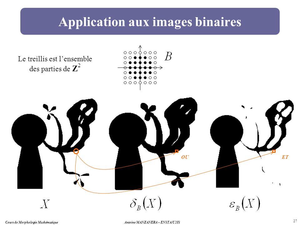 Antoine MANZANERA – ENSTA/U2IS 27 Application aux images binaires Le treillis est lensemble des parties de Z 2 OU ET Cours de Morphologie Mathématique