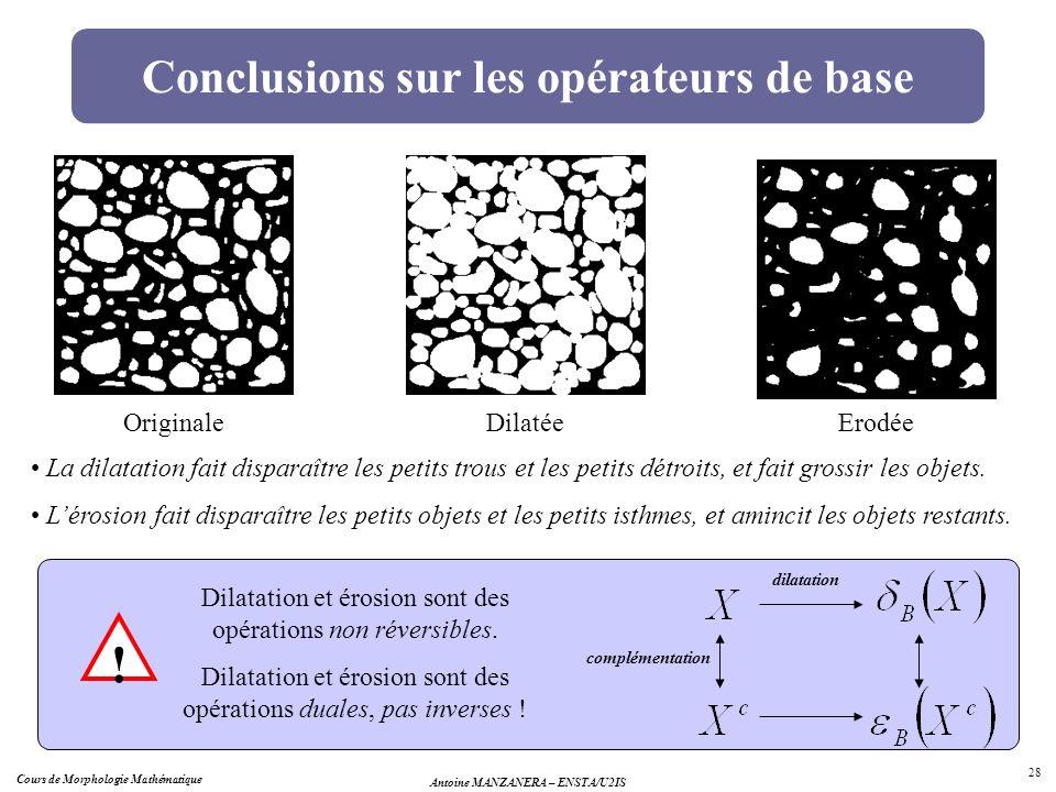 Antoine MANZANERA – ENSTA/U2IS 28 Conclusions sur les opérateurs de base OriginaleDilatéeErodée La dilatation fait disparaître les petits trous et les