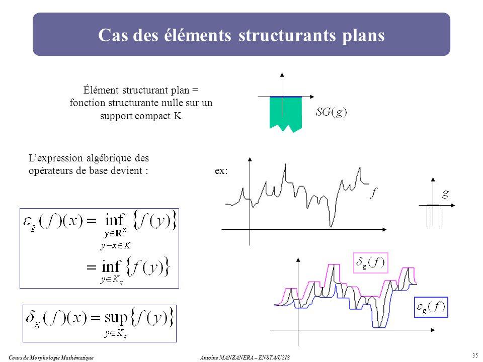 Antoine MANZANERA – ENSTA/U2IS 35 Cas des éléments structurants plans Élément structurant plan = fonction structurante nulle sur un support compact K