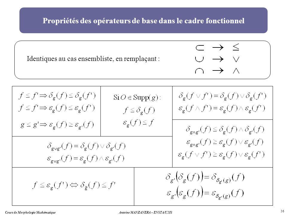 Antoine MANZANERA – ENSTA/U2IS 36 Propriétés des opérateurs de base dans le cadre fonctionnel Identiques au cas ensembliste, en remplaçant : Cours de