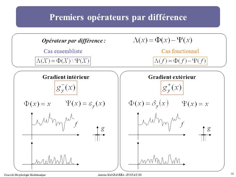 Antoine MANZANERA – ENSTA/U2IS 38 Premiers opérateurs par différence Opérateur par différence : Cas ensemblisteCas fonctionnel Gradient extérieurGradi