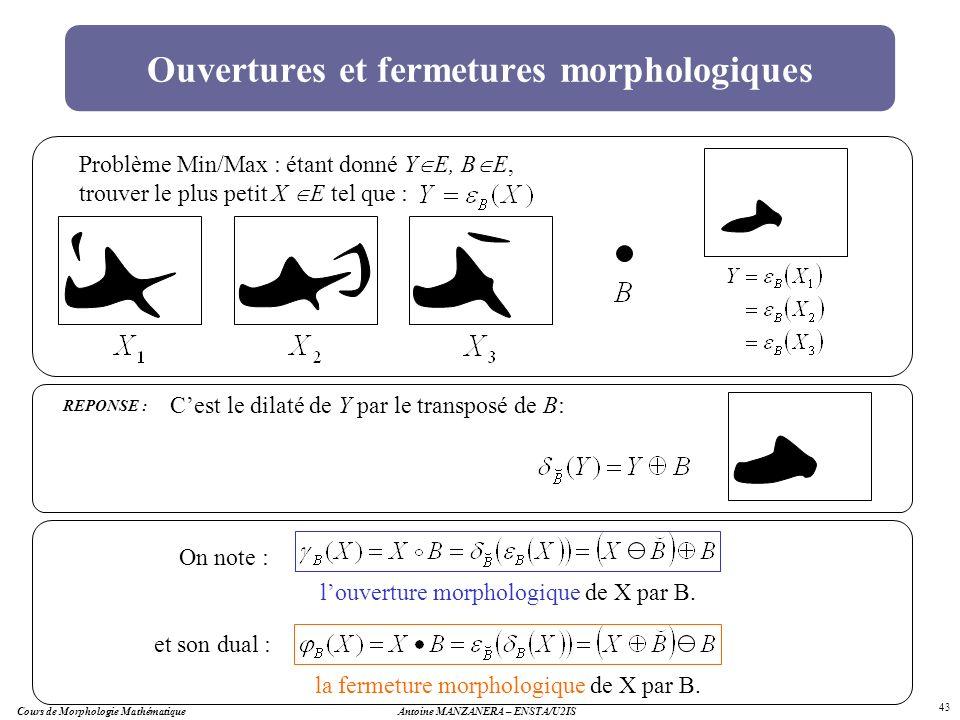 Antoine MANZANERA – ENSTA/U2IS 43 Ouvertures et fermetures morphologiques Problème Min/Max : étant donné Y E, B E, trouver le plus petit X E tel que :