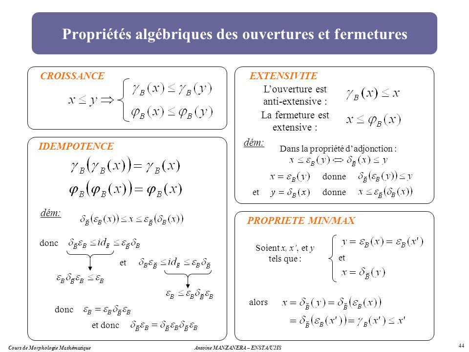 Antoine MANZANERA – ENSTA/U2IS 44 Propriétés algébriques des ouvertures et fermetures CROISSANCEEXTENSIVITE Louverture est anti-extensive : La fermetu