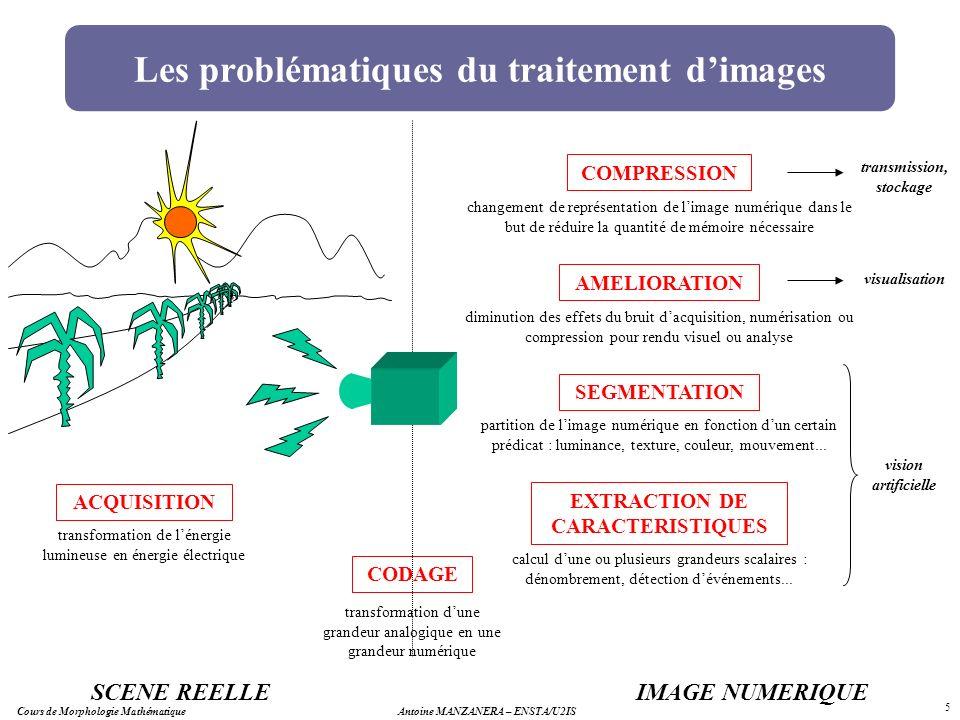 Antoine MANZANERA – ENSTA/U2IS 5 Les problématiques du traitement dimages SCENE REELLEIMAGE NUMERIQUE ACQUISITION transformation de lénergie lumineuse