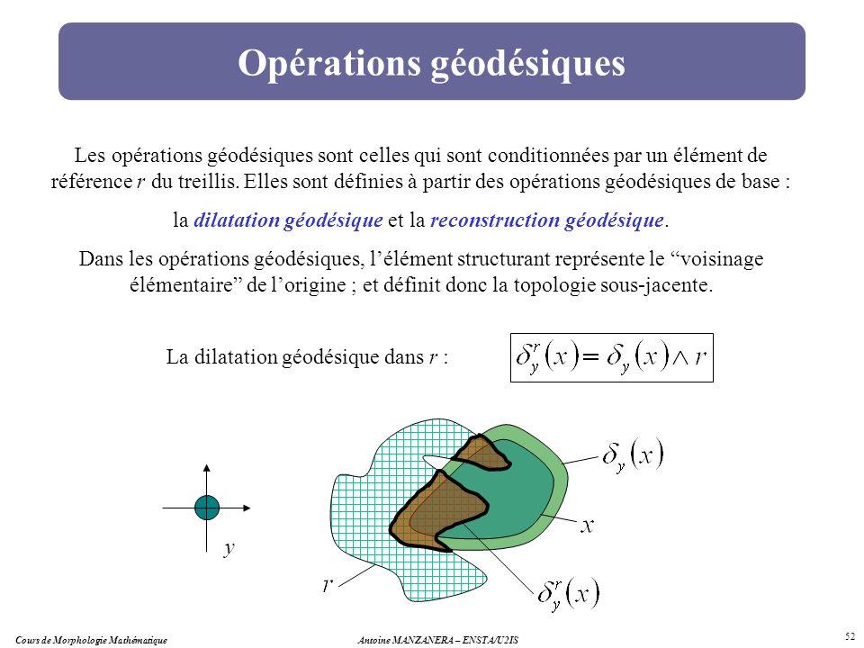 Antoine MANZANERA – ENSTA/U2IS 52 Opérations géodésiques Les opérations géodésiques sont celles qui sont conditionnées par un élément de référence r d