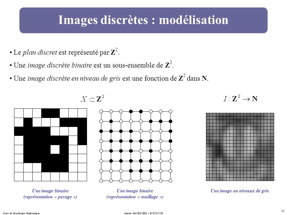 Cours de Morphologie MathématiqueAntoine MANZANERA – ENSTA/U2IS 59 Images discrètes : modélisation Le plan discret est représenté par Z 2. Une image d
