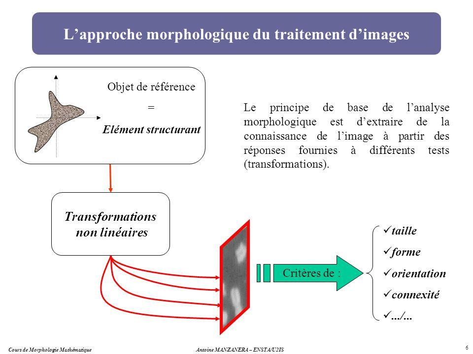 Antoine MANZANERA – ENSTA/U2IS 6 Lapproche morphologique du traitement dimages Objet de référence = Elément structurant Transformations non linéaires