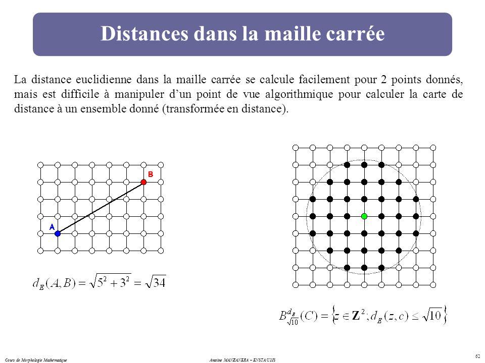 Cours de Morphologie MathématiqueAntoine MANZANERA – ENSTA/U2IS 62 Distances dans la maille carrée La distance euclidienne dans la maille carrée se ca