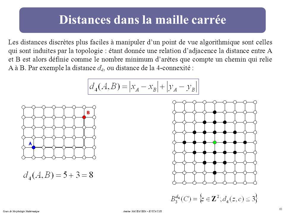 Cours de Morphologie MathématiqueAntoine MANZANERA – ENSTA/U2IS 63 Distances dans la maille carrée Les distances discrètes plus faciles à manipuler du