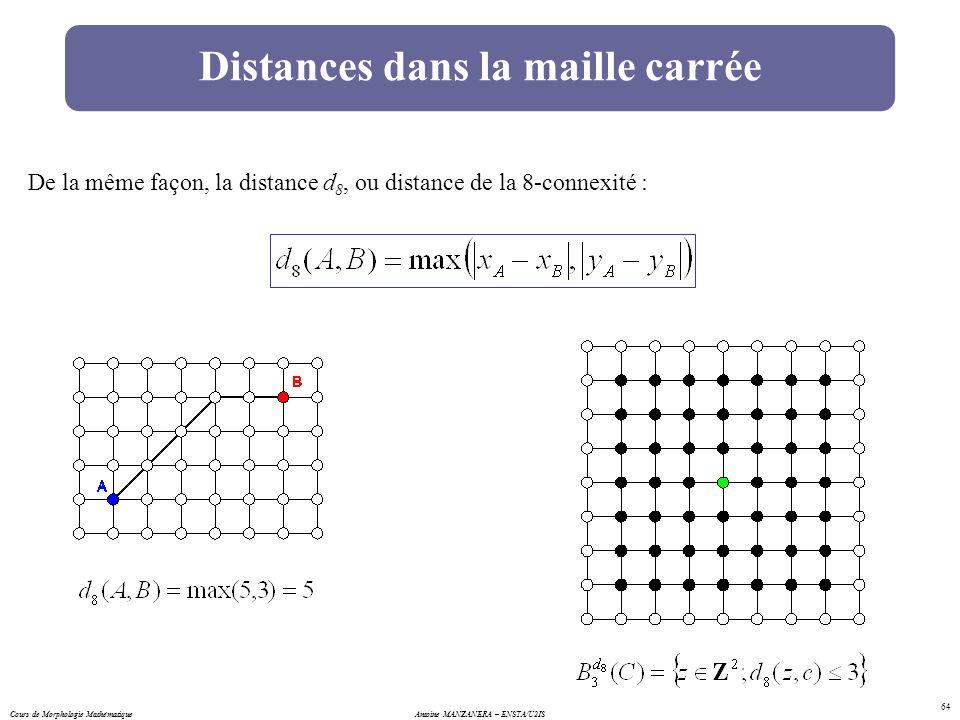 Cours de Morphologie MathématiqueAntoine MANZANERA – ENSTA/U2IS 64 Distances dans la maille carrée De la même façon, la distance d 8, ou distance de l