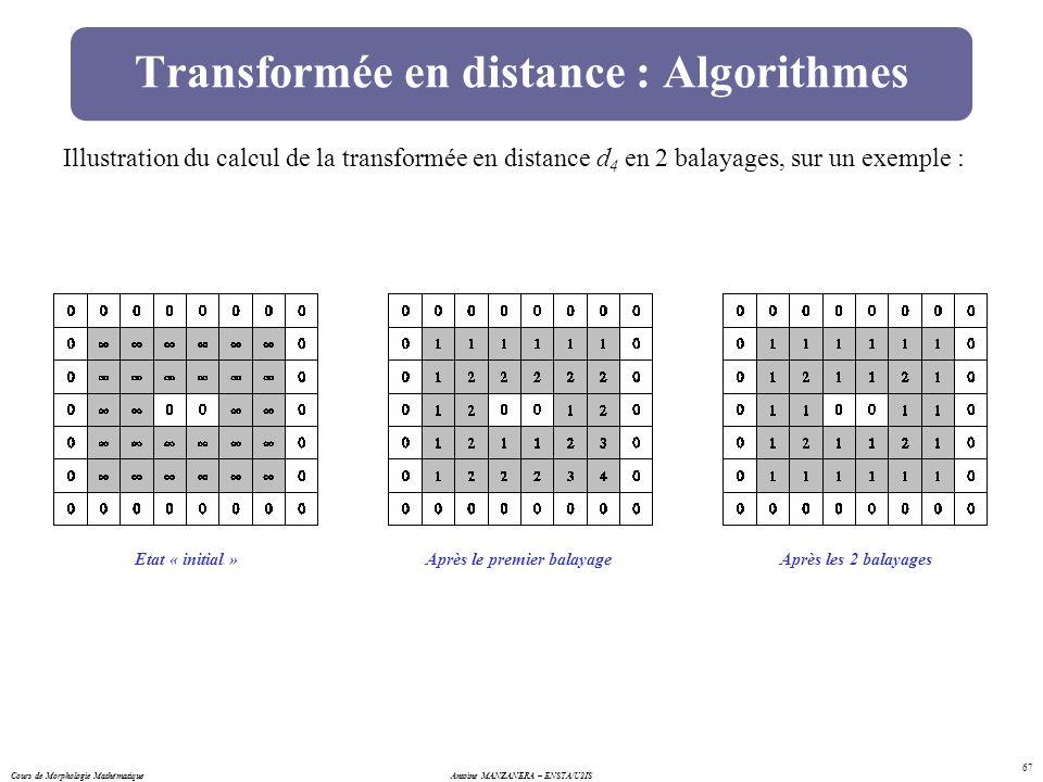 Cours de Morphologie MathématiqueAntoine MANZANERA – ENSTA/U2IS 67 Transformée en distance : Algorithmes Illustration du calcul de la transformée en d