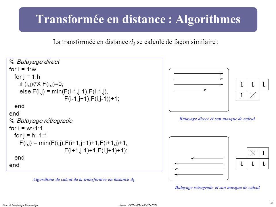 Cours de Morphologie MathématiqueAntoine MANZANERA – ENSTA/U2IS 68 Transformée en distance : Algorithmes La transformée en distance d 8 se calcule de