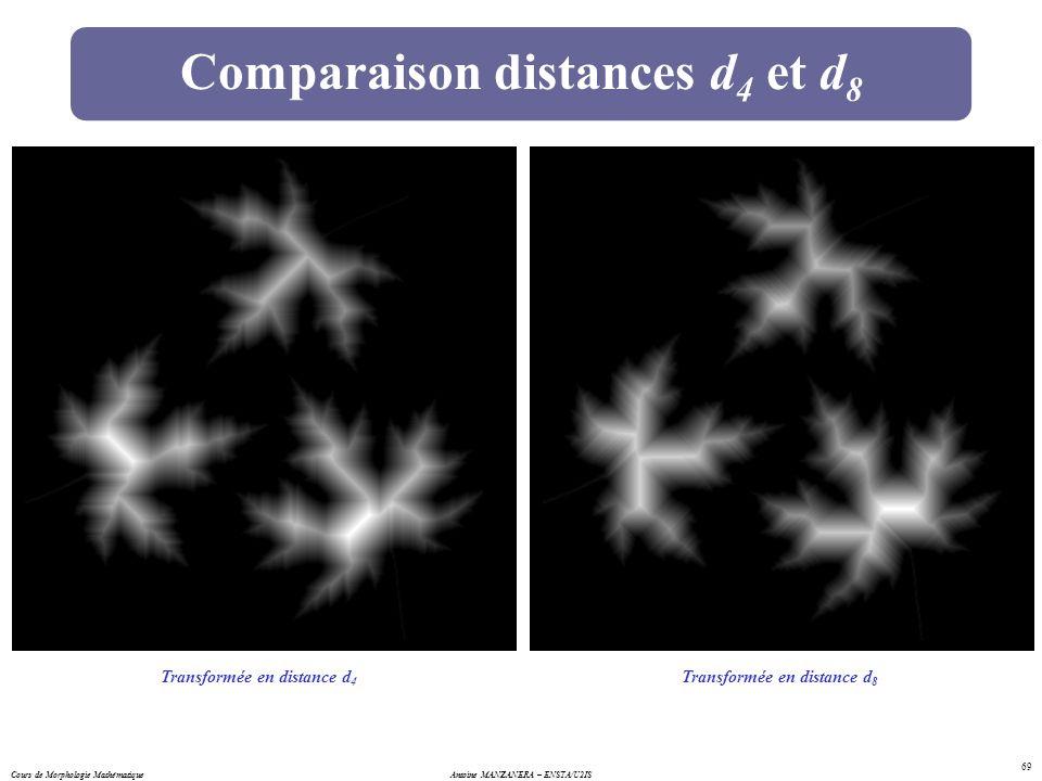 Cours de Morphologie MathématiqueAntoine MANZANERA – ENSTA/U2IS 69 Comparaison distances d 4 et d 8 Transformée en distance d 4 Transformée en distanc
