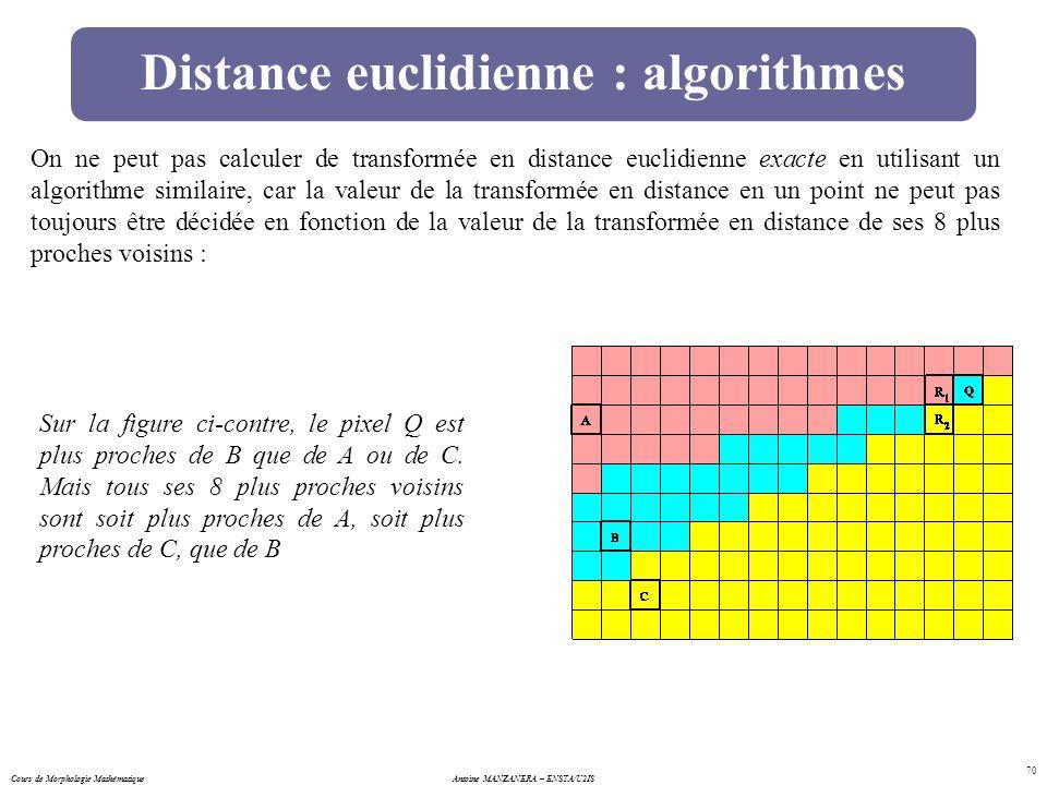 Cours de Morphologie MathématiqueAntoine MANZANERA – ENSTA/U2IS 70 Distance euclidienne : algorithmes On ne peut pas calculer de transformée en distan