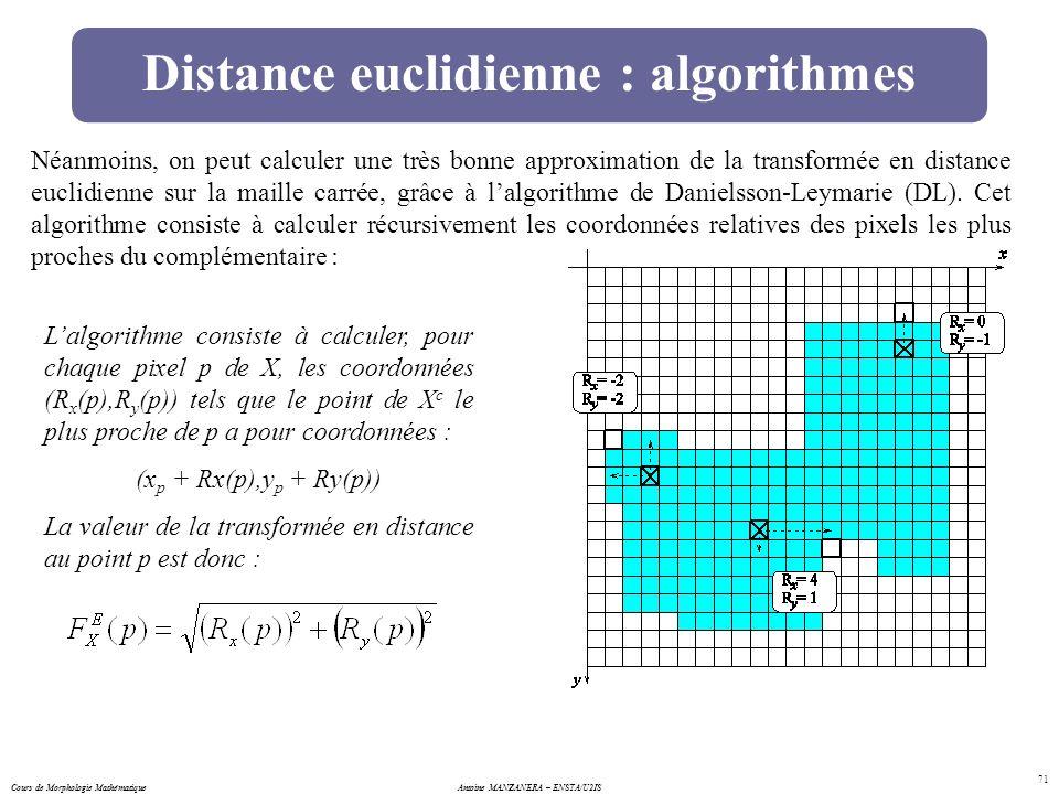Cours de Morphologie MathématiqueAntoine MANZANERA – ENSTA/U2IS 71 Distance euclidienne : algorithmes Néanmoins, on peut calculer une très bonne appro