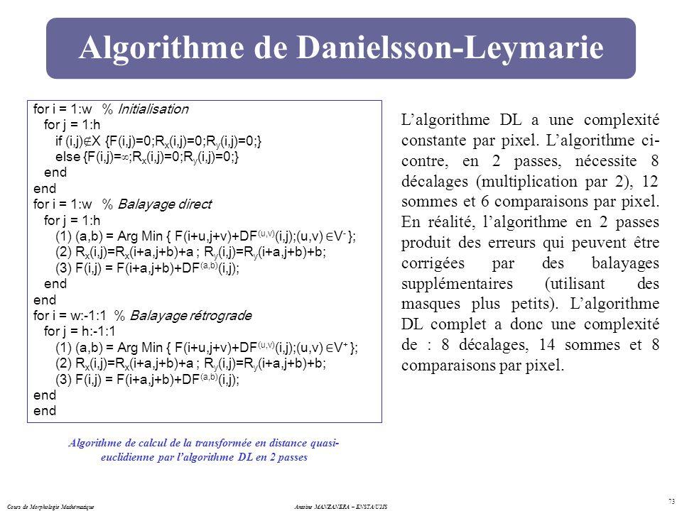 Cours de Morphologie MathématiqueAntoine MANZANERA – ENSTA/U2IS 73 Algorithme de Danielsson-Leymarie for i = 1:w% Initialisation for j = 1:h if (i,j)X