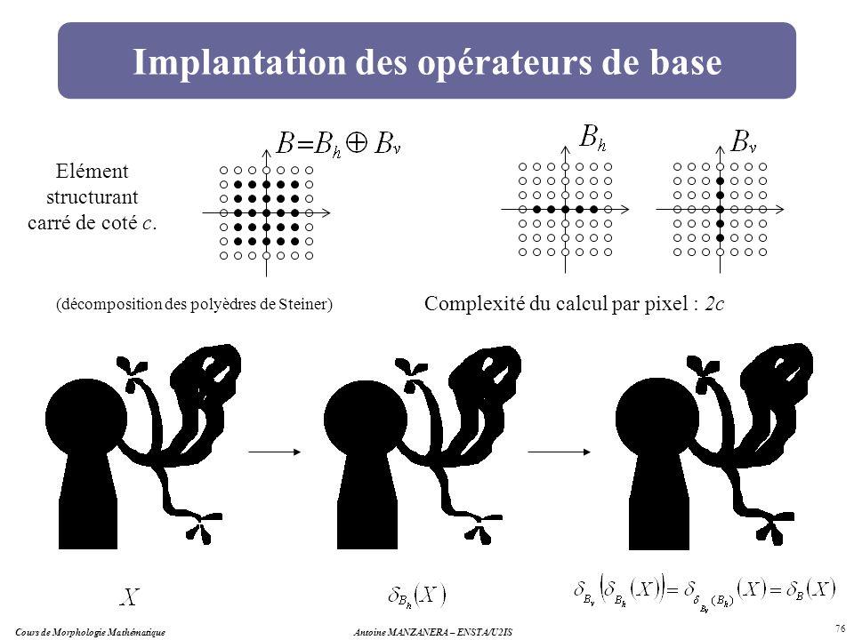 Cours de Morphologie MathématiqueAntoine MANZANERA – ENSTA/U2IS 76 Implantation des opérateurs de base Elément structurant carré de coté c. Complexité