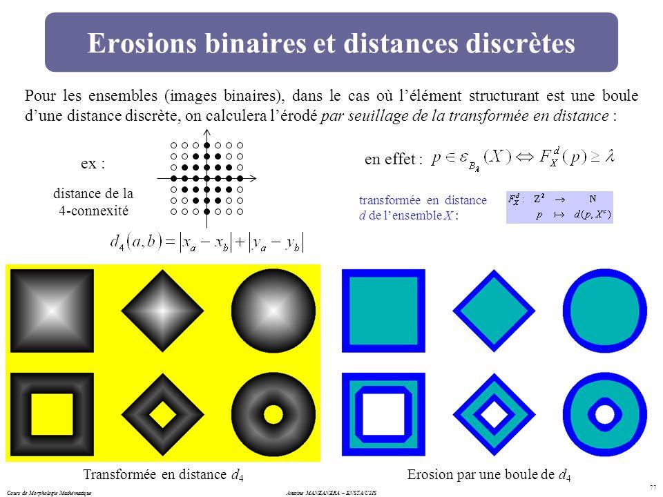 Cours de Morphologie MathématiqueAntoine MANZANERA – ENSTA/U2IS 77 Erosions binaires et distances discrètes Pour les ensembles (images binaires), dans