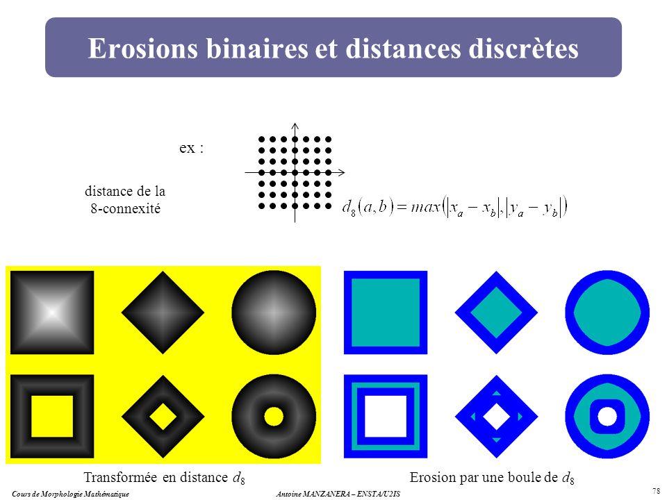 Cours de Morphologie MathématiqueAntoine MANZANERA – ENSTA/U2IS 78 Erosions binaires et distances discrètes ex : Transformée en distance d 8 Erosion p