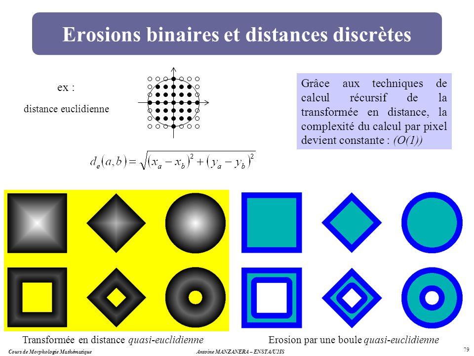Cours de Morphologie MathématiqueAntoine MANZANERA – ENSTA/U2IS 79 Erosions binaires et distances discrètes ex : Transformée en distance quasi-euclidi