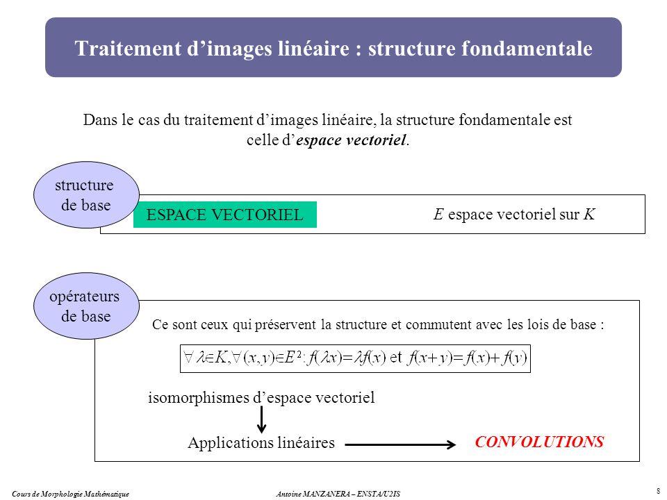 Antoine MANZANERA – ENSTA/U2IS 8 ESPACE VECTORIEL Traitement dimages linéaire : structure fondamentale Dans le cas du traitement dimages linéaire, la