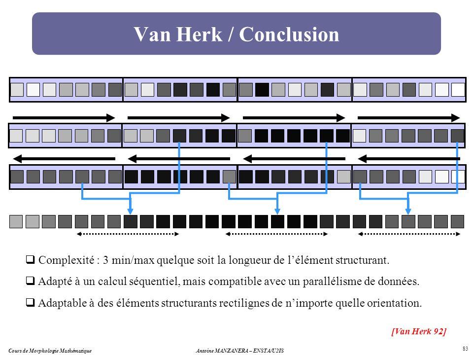 Cours de Morphologie MathématiqueAntoine MANZANERA – ENSTA/U2IS 83 Van Herk / Conclusion Complexité : 3 min/max quelque soit la longueur de lélément s