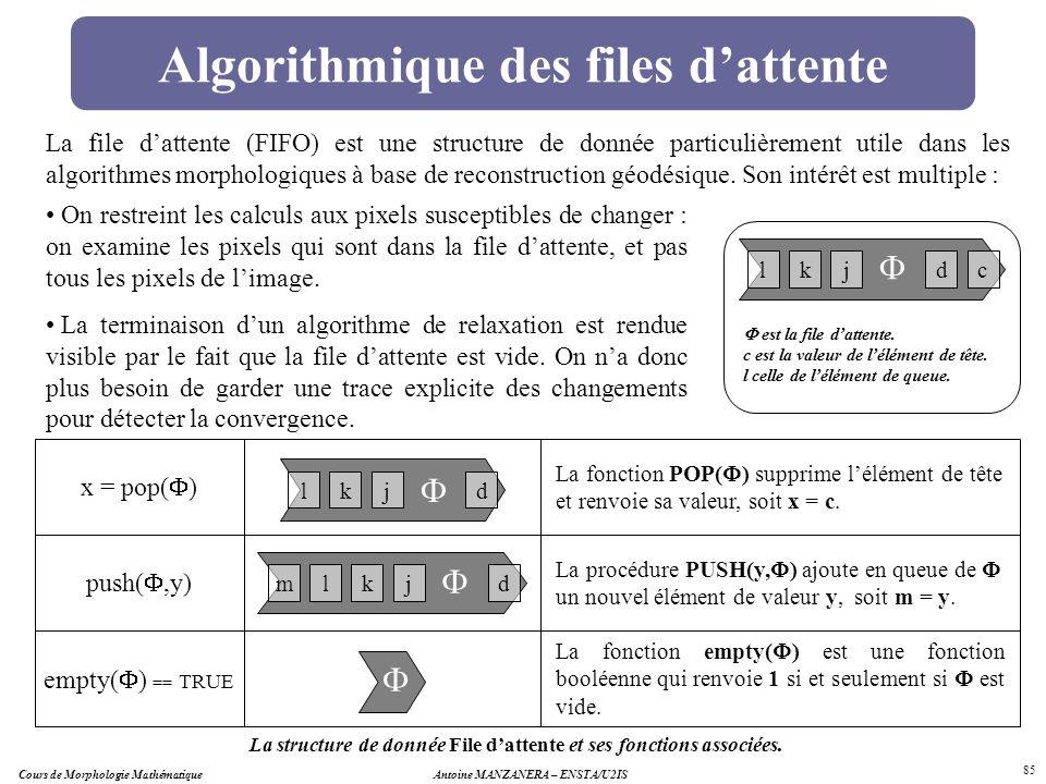Cours de Morphologie MathématiqueAntoine MANZANERA – ENSTA/U2IS 85 Algorithmique des files dattente x = pop( ) push(,y) lkjd lkjd m empty( ) == TRUE L