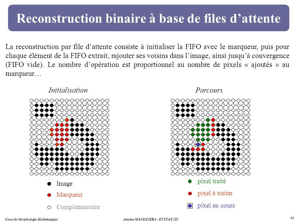 Cours de Morphologie MathématiqueAntoine MANZANERA – ENSTA/U2IS 86 Reconstruction binaire à base de files dattente pixel à traiter pixel en cours Init