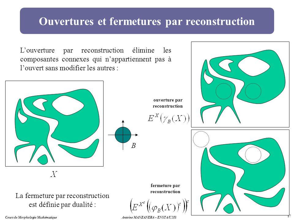 Cours de Morphologie MathématiqueAntoine MANZANERA – ENSTA/U2IS 87 Ouvertures et fermetures par reconstruction B Louverture par reconstruction élimine