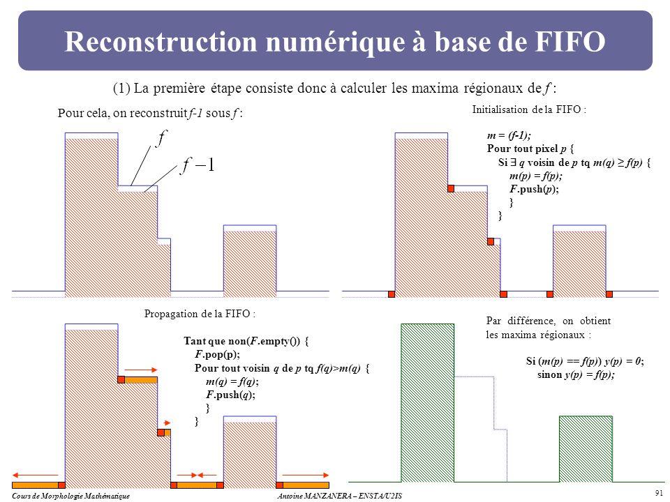 Cours de Morphologie MathématiqueAntoine MANZANERA – ENSTA/U2IS 91 Reconstruction numérique à base de FIFO (1) La première étape consiste donc à calcu