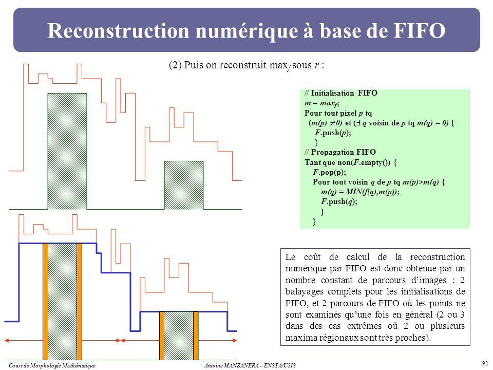 Cours de Morphologie MathématiqueAntoine MANZANERA – ENSTA/U2IS 92 Reconstruction numérique à base de FIFO (2) Puis on reconstruit max f sous r : // I