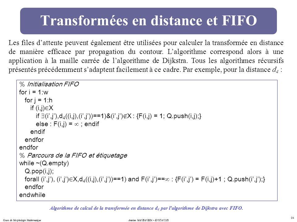 Cours de Morphologie MathématiqueAntoine MANZANERA – ENSTA/U2IS 94 Transformées en distance et FIFO Les files dattente peuvent également être utilisée
