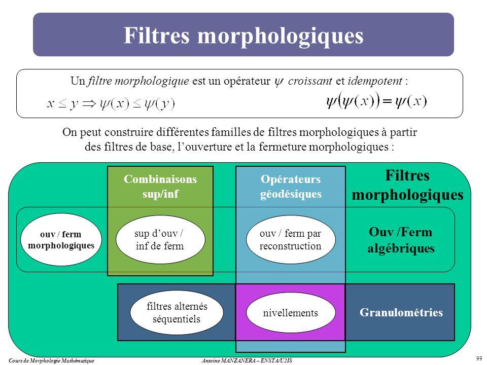 Cours de Morphologie MathématiqueAntoine MANZANERA – ENSTA/U2IS 99 Filtres morphologiques Un filtre morphologique est un opérateur croissant et idempo