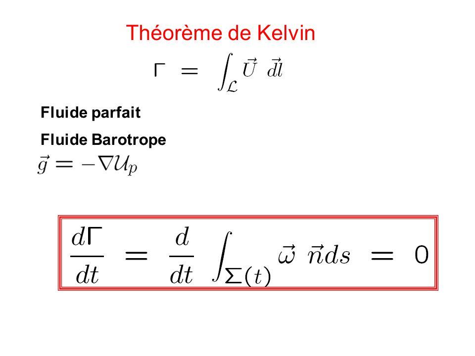 Théorème de Kelvin Fluide parfait Fluide Barotrope