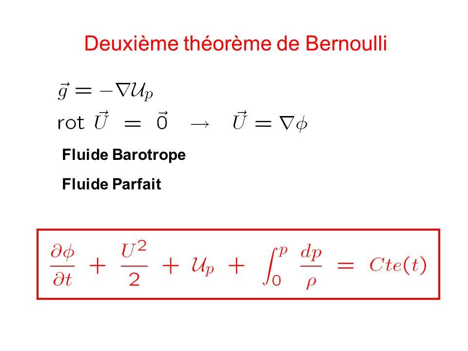 Deuxième théorème de Bernoulli Fluide Parfait Fluide Barotrope