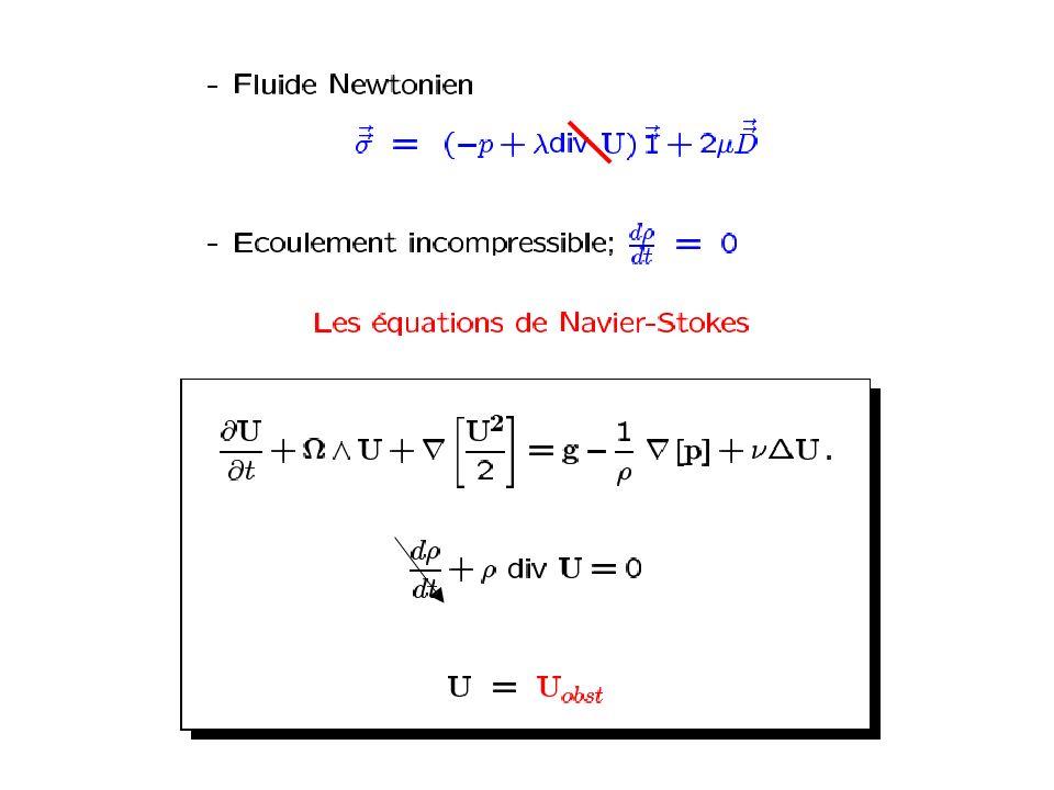 Cours 3 Chapitre III 1)Bilans Macroscopiques –Conservation de la masse –Conservation de la quantité de mouvement 2)La vorticité 3)Le modèle du fluide parfait 4)Théorèmes de Bernoulli