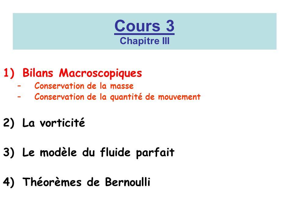 Cours 3 Chapitre III 1)Bilans Macroscopiques –Conservation de la masse –Conservation de la quantité de mouvement 2)La vorticité 3)Le modèle du fluide