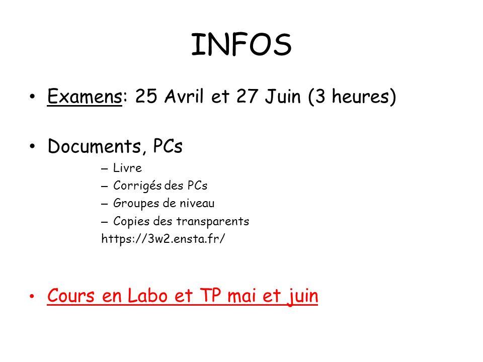 INFOS Examens: 25 Avril et 27 Juin (3 heures) Documents, PCs – Livre – Corrigés des PCs – Groupes de niveau – Copies des transparents https://3w2.enst