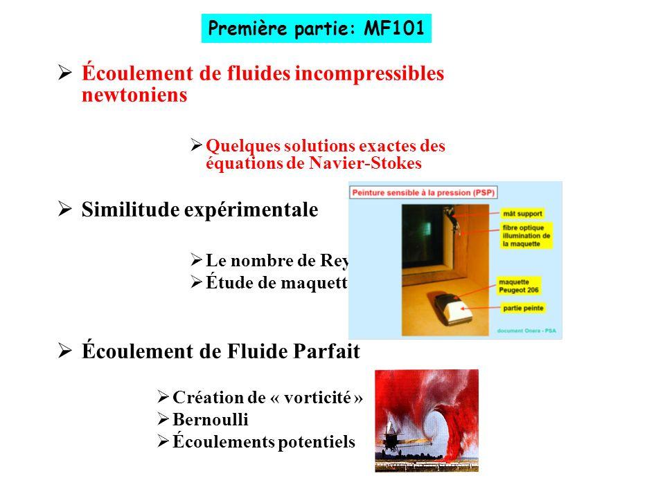 Écoulement de fluides incompressibles newtoniens Quelques solutions exactes des équations de Navier-Stokes Similitude expérimentale Le nombre de Reyno